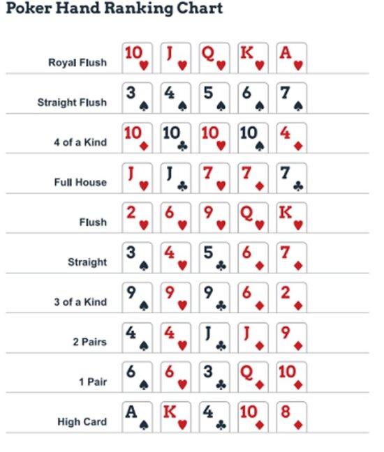 วิธีเล่น 1xBet Poker สำหรับมือใหม่